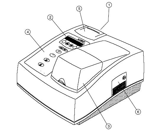 Genesys 20 Spectrometer
