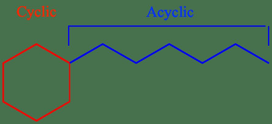 Entry7 Illustrated Glossary Of Organic Chemistry Acyclic