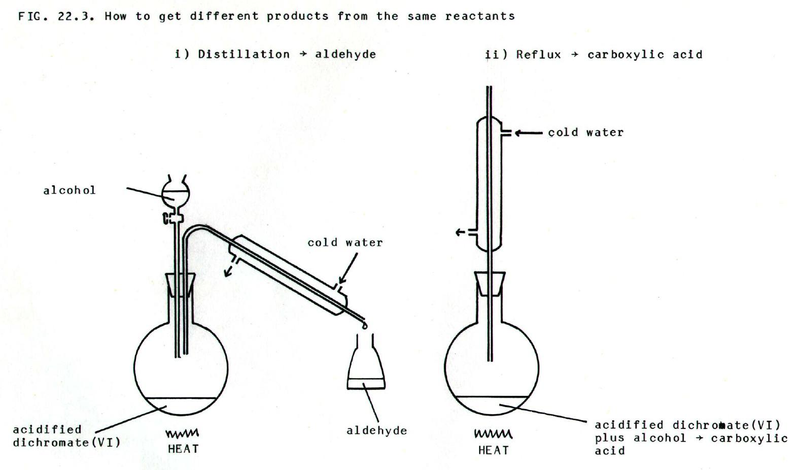 diagram acid reflux