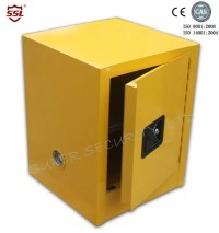 Safe Storage: Safe Storage Of Gunpowder