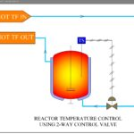 Temp control of Reactor Design