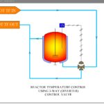 3 Way Temp control of Reactor Design
