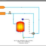 3 way mix temp control of Reactor Design
