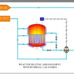 Reactor Design Heating Arrangement Internal