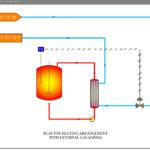 Reactor Design Heating Arrangement External