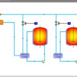 Mixing tank Reactor design
