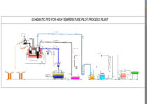 Schematic PFD for High Temperature Pilot Plant Design and Pilot Plant Scale up