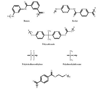 Synthetic Polymers - Chemistry Encyclopedia - structure, reaction