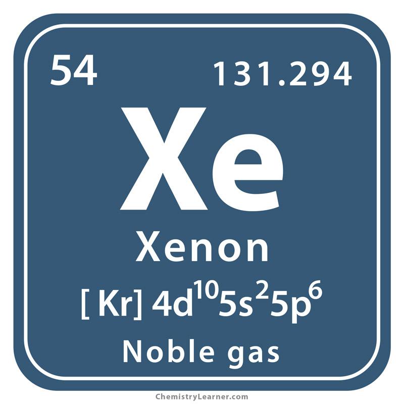 Xenon Dot Diagram Wiring Diagram