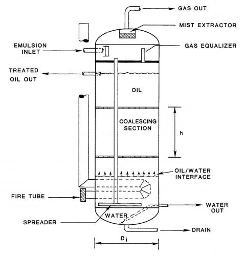 gas fuel filter definition
