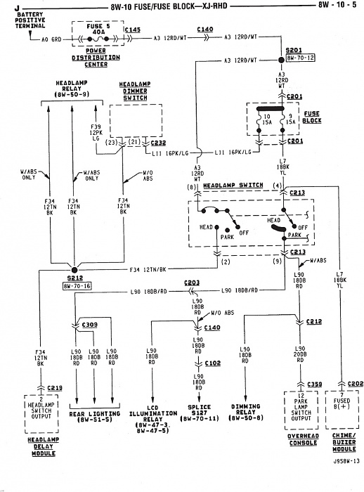 98 Jeep Wrangler Headlight Switch Wiring Diagram - Wiring Solutions