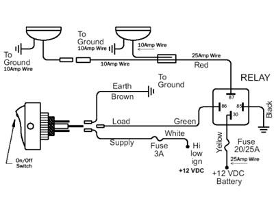 Fog Light Wire Diagram Wiring Diagram