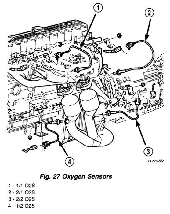 where is the o2 sensor on my 90