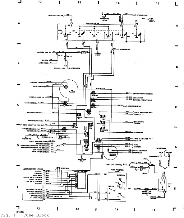 89 cherokee fuse box diagram
