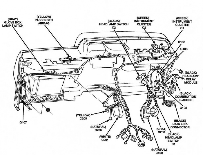 JEEP WRANGLER FUSE BOX DIAGRAM 98 MAIX - Auto Electrical Wiring Diagram