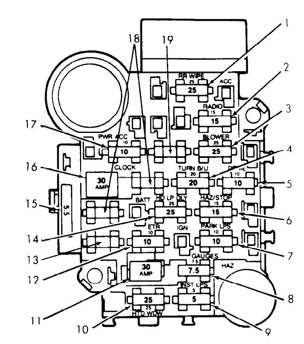 1989 jeep cherokee fuse box diagram