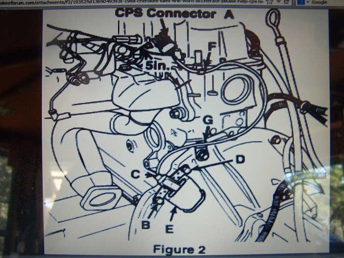 Renix vacuum diagram - Jeep Cherokee Forum