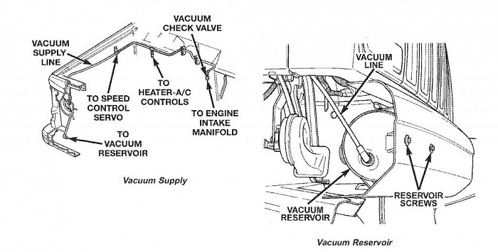 jeep vacuum leak