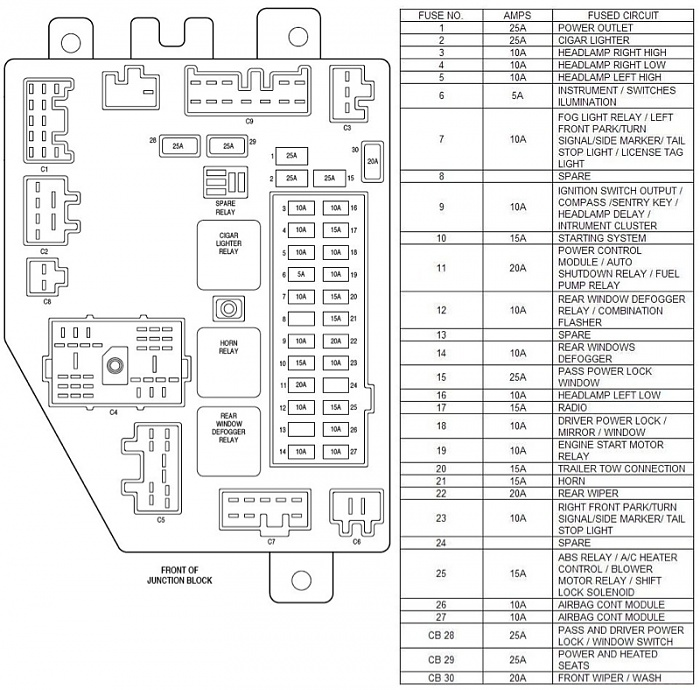 2004 jeep cherokee fuse box diagram horn