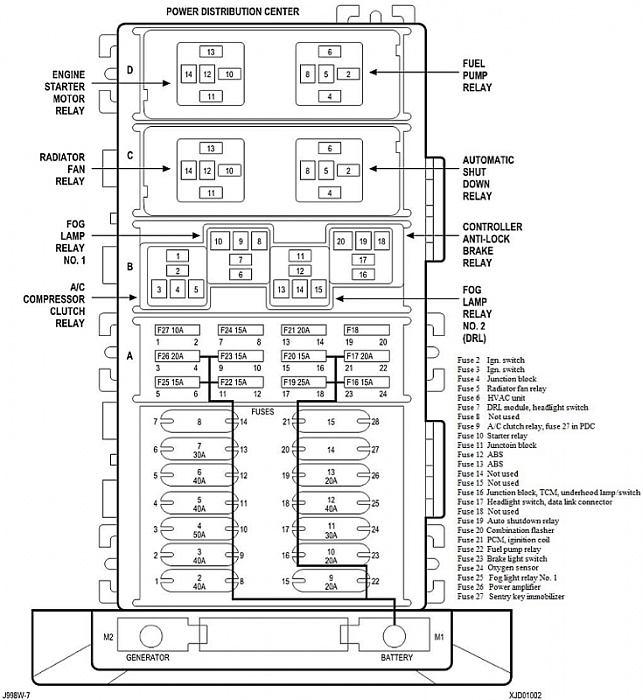2000 jeep cherokee fuse diagram under hood