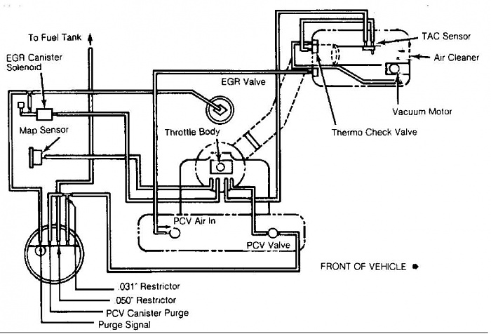 1988 jeep 4x4 vacuum line diagrams