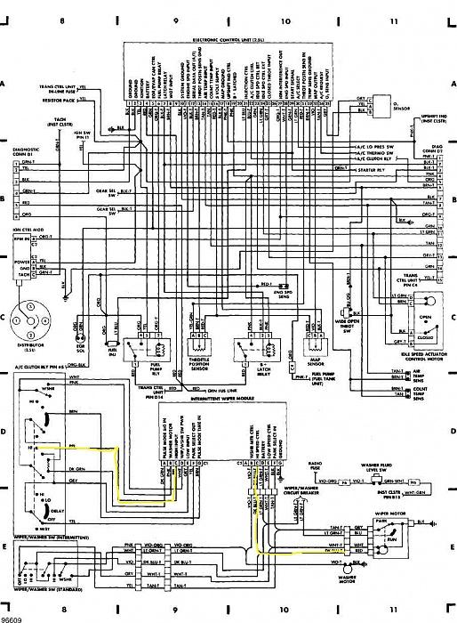 thread vs dash wiring