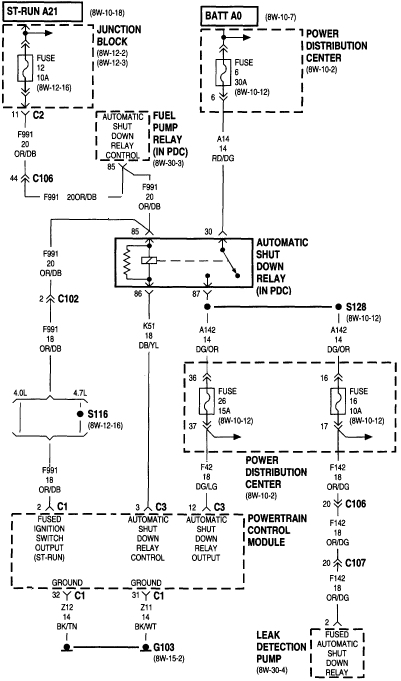 fuel pump wiring diagrams 1999 jeep grand cherokee