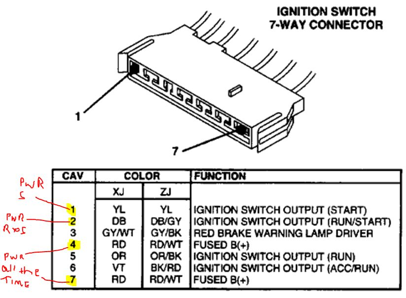 89 Jeep Wrangler Wiring Diagram Index listing of wiring diagrams