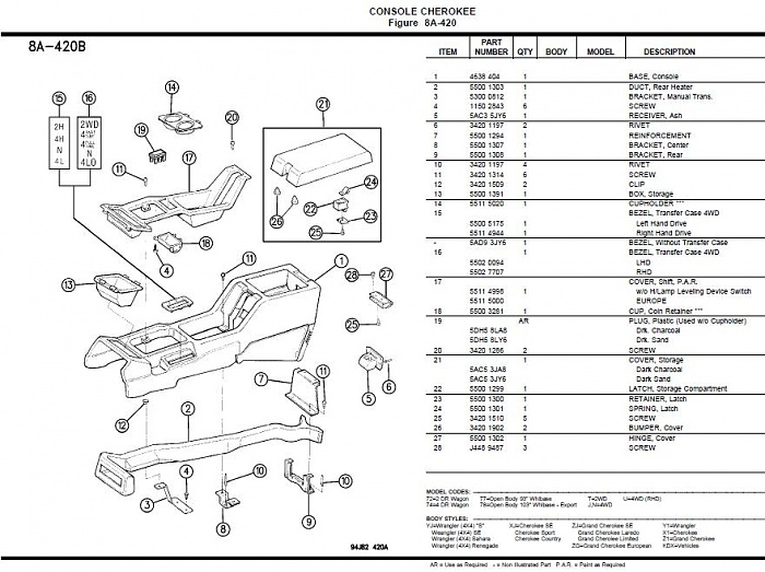 91 JEEP CHEROKEE WIRING CONSOLE - Auto Electrical Wiring Diagram