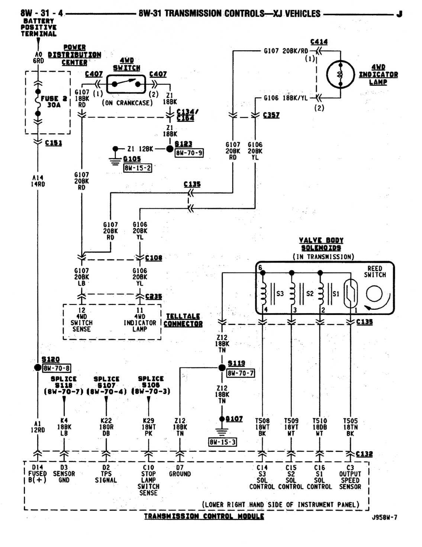 95 jeep xj wiring diagrams