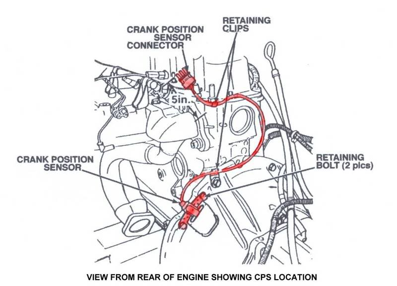 95 Land Rover Discovery Wiring Diagram \u2013 Electrical Schematic Diagrams