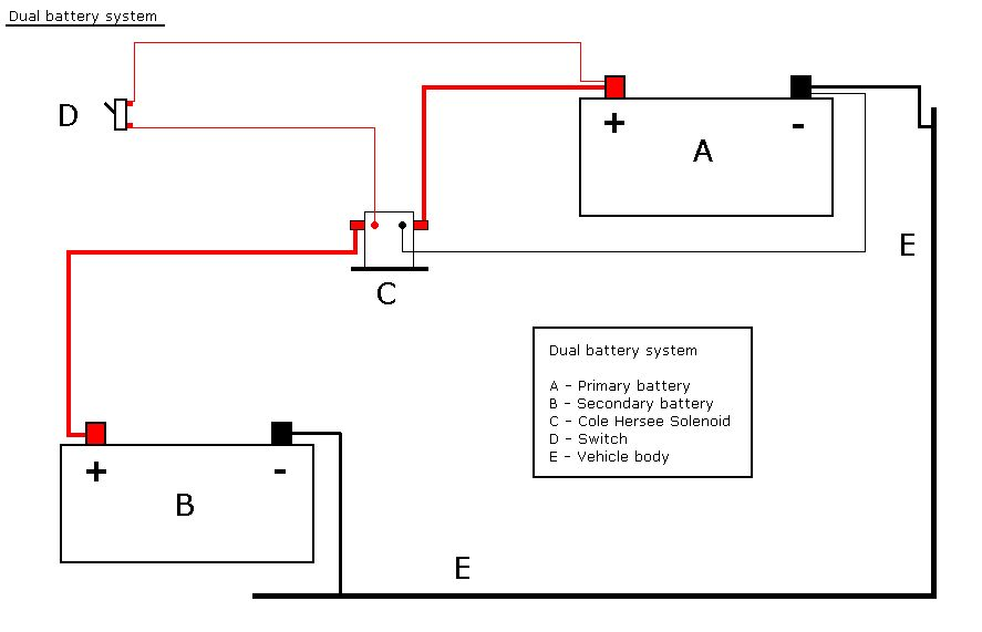 dual battery wiring diagram camper