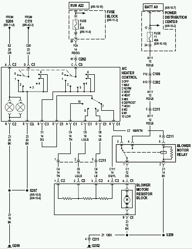 blower wiring diagram for 99 jeep wrangler