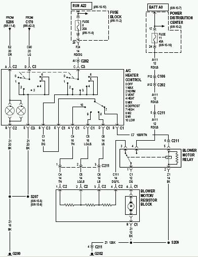 94 jeep wrangler blower motor wiring diagram