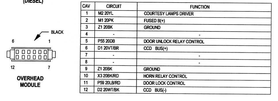 Dome Light Circuit Board - Jeep Cherokee Forum