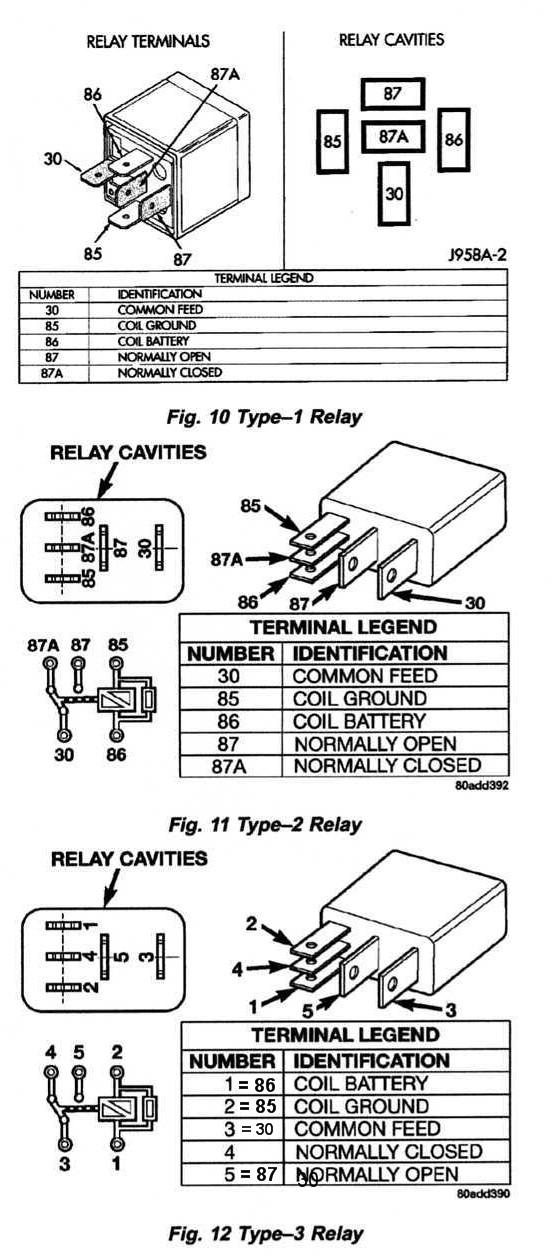 1986 dodge dakota wiring diagram