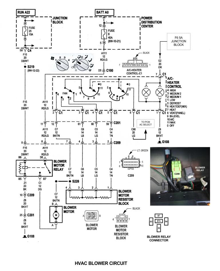 Blower motor relay location? - Jeep Cherokee Forum