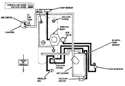 Vacuum diagram for a 89 cherokee I6 - Jeep Cherokee Forum