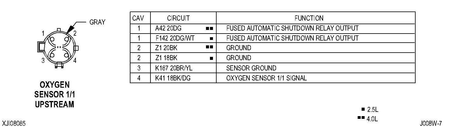 √ \u002701 cherokee o2 sensor engine wiring diagram? Country Coach Wiring Diagram \u002701 cherokee o2 sensor engine wiring diagram?