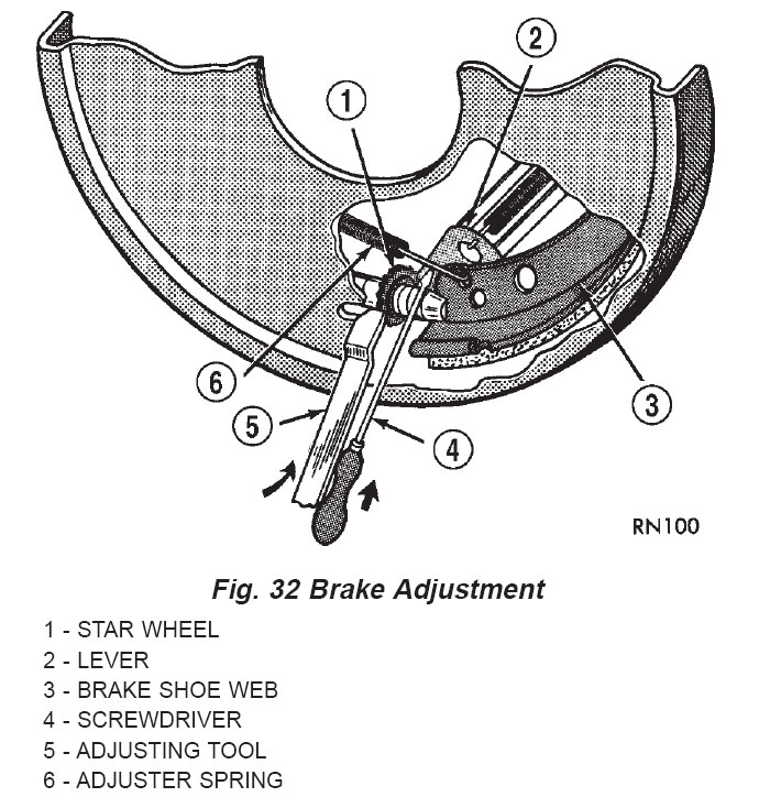 chevy truck rear drum brakes likewise backup camera wiring diagram