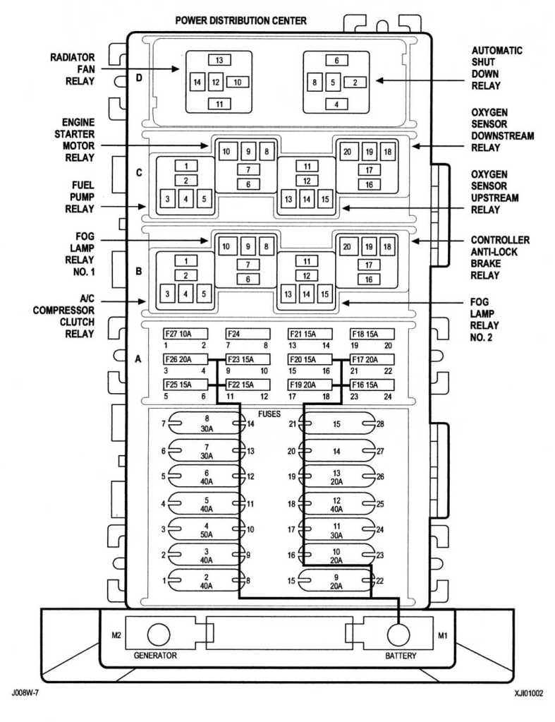 amp fuse diagram 2000