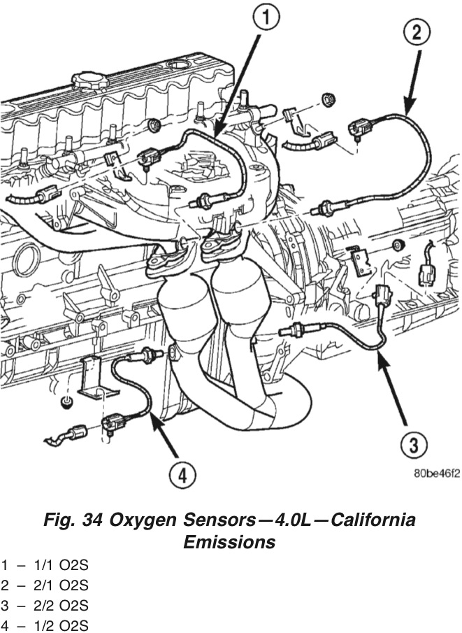 jeep oxygen sensor wiring diagram