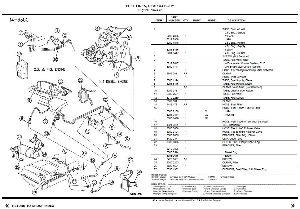 96 jeep cherokee fuel filter location