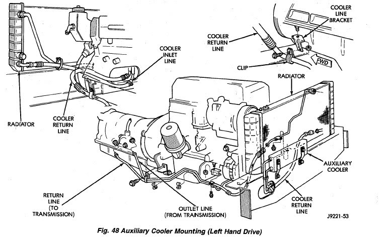 Pic, Transmission Cooler Lines - Diagram/Chart - Jeep Cherokee Forum