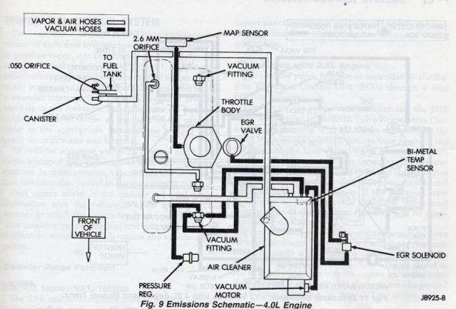 Jeep Heater Hose Diagram Wiring Diagram