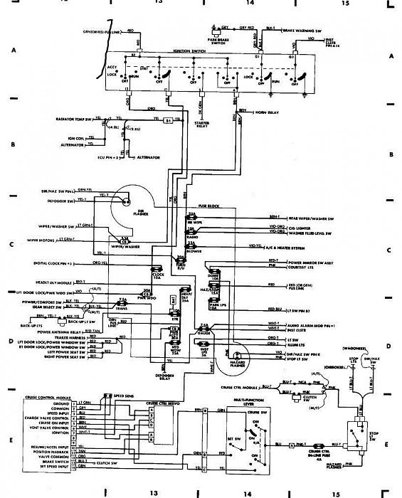 Jeep Cherokee Cruise Control Wiring Diagram Wiring Diagram