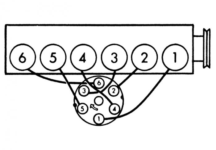 258 Engine Diagram Index listing of wiring diagrams