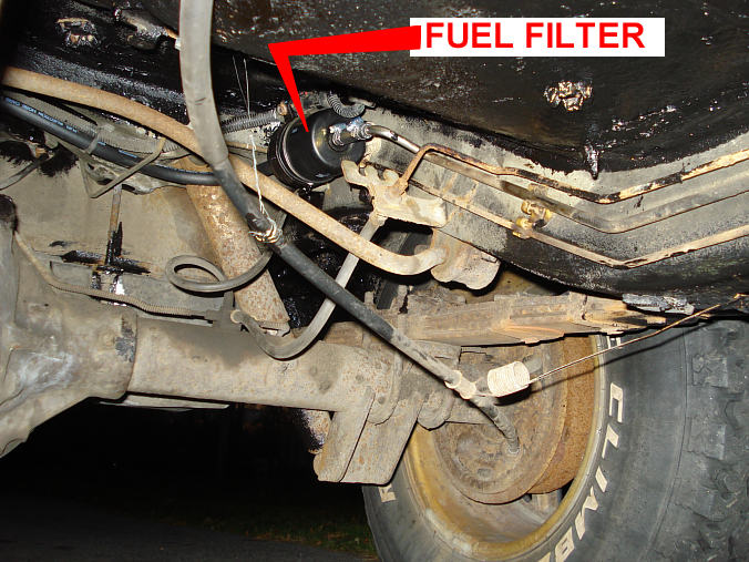 1996 jeep cherokee fuel filter location