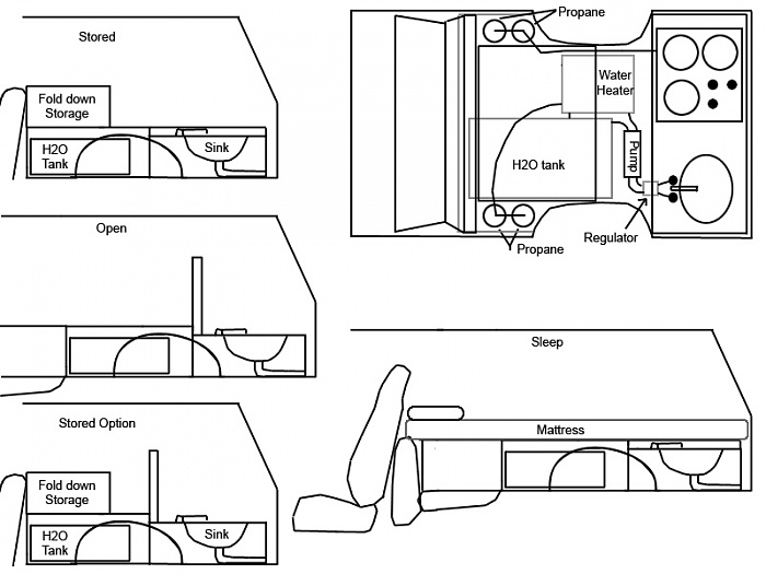 wiring diagram ford motorhome