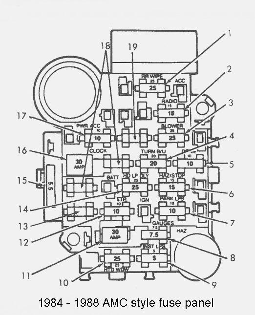 1986 Jeep Cherokee Fuse Diagram